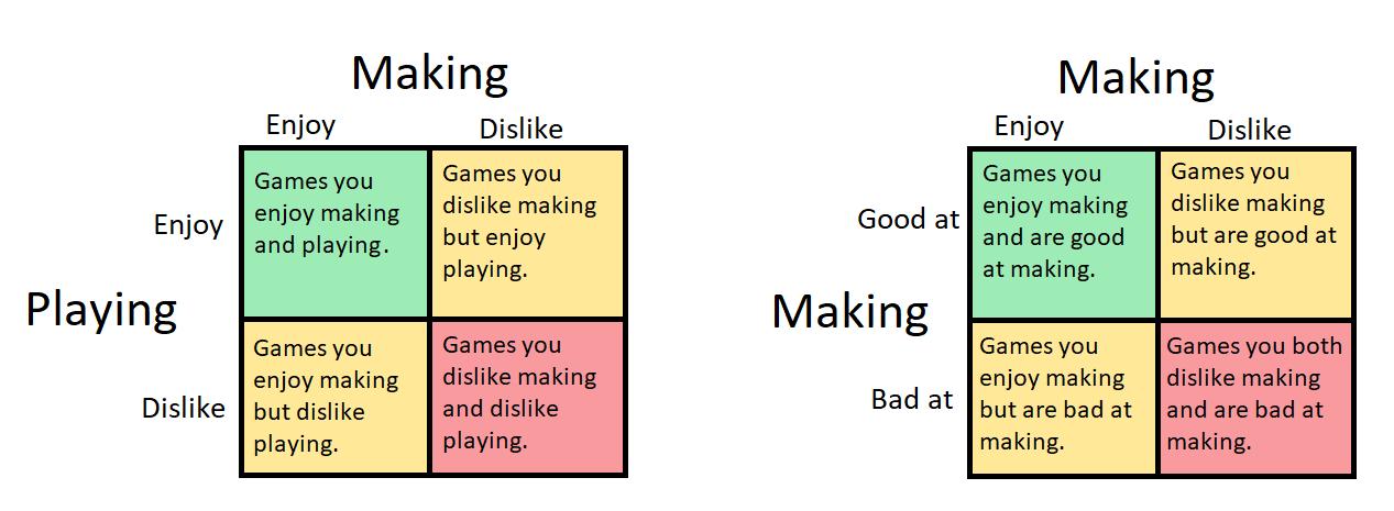make vs ability